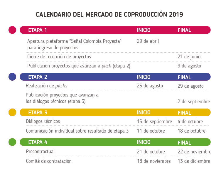 Calendario Mercado de Coproducción 2019